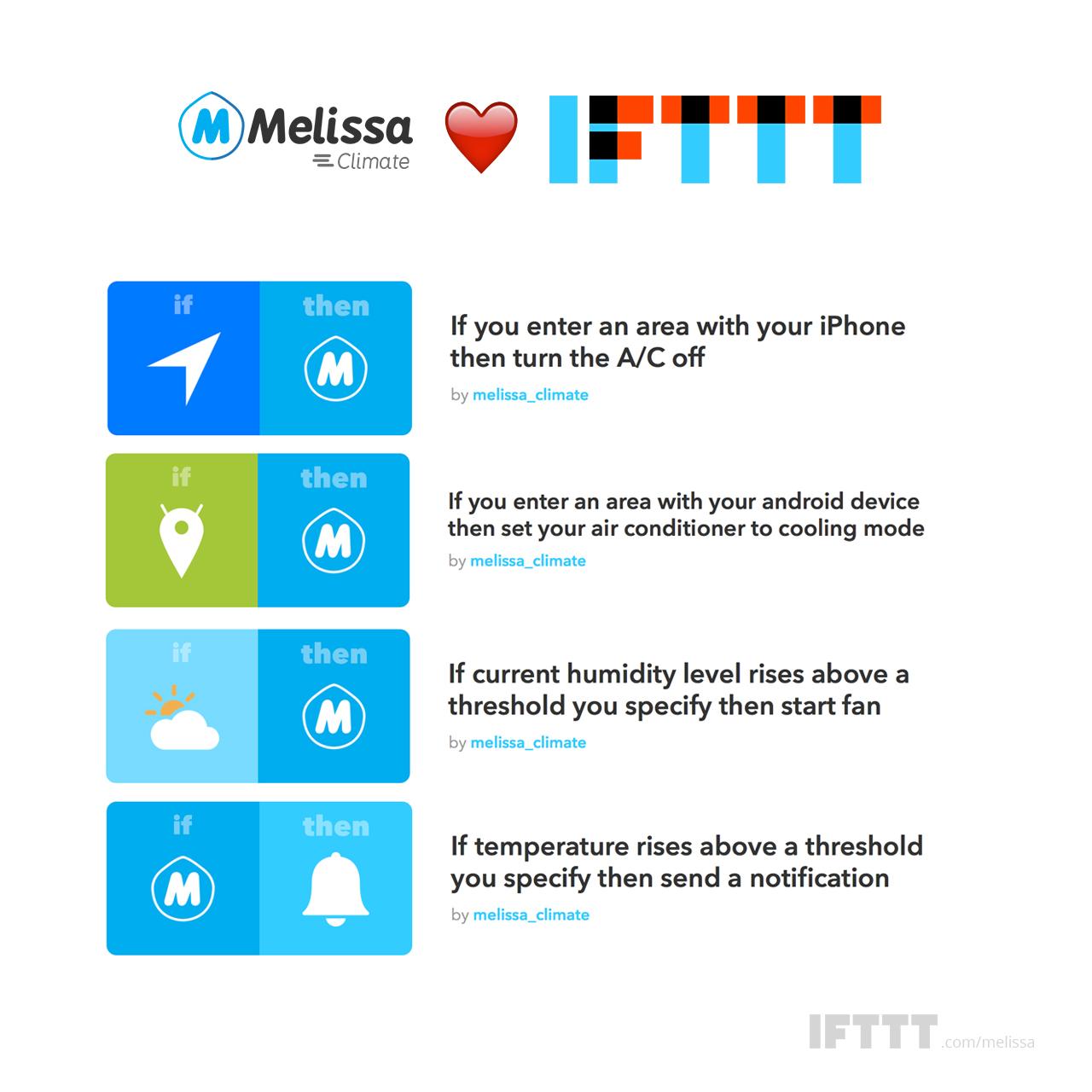 melissa-ifttt-2